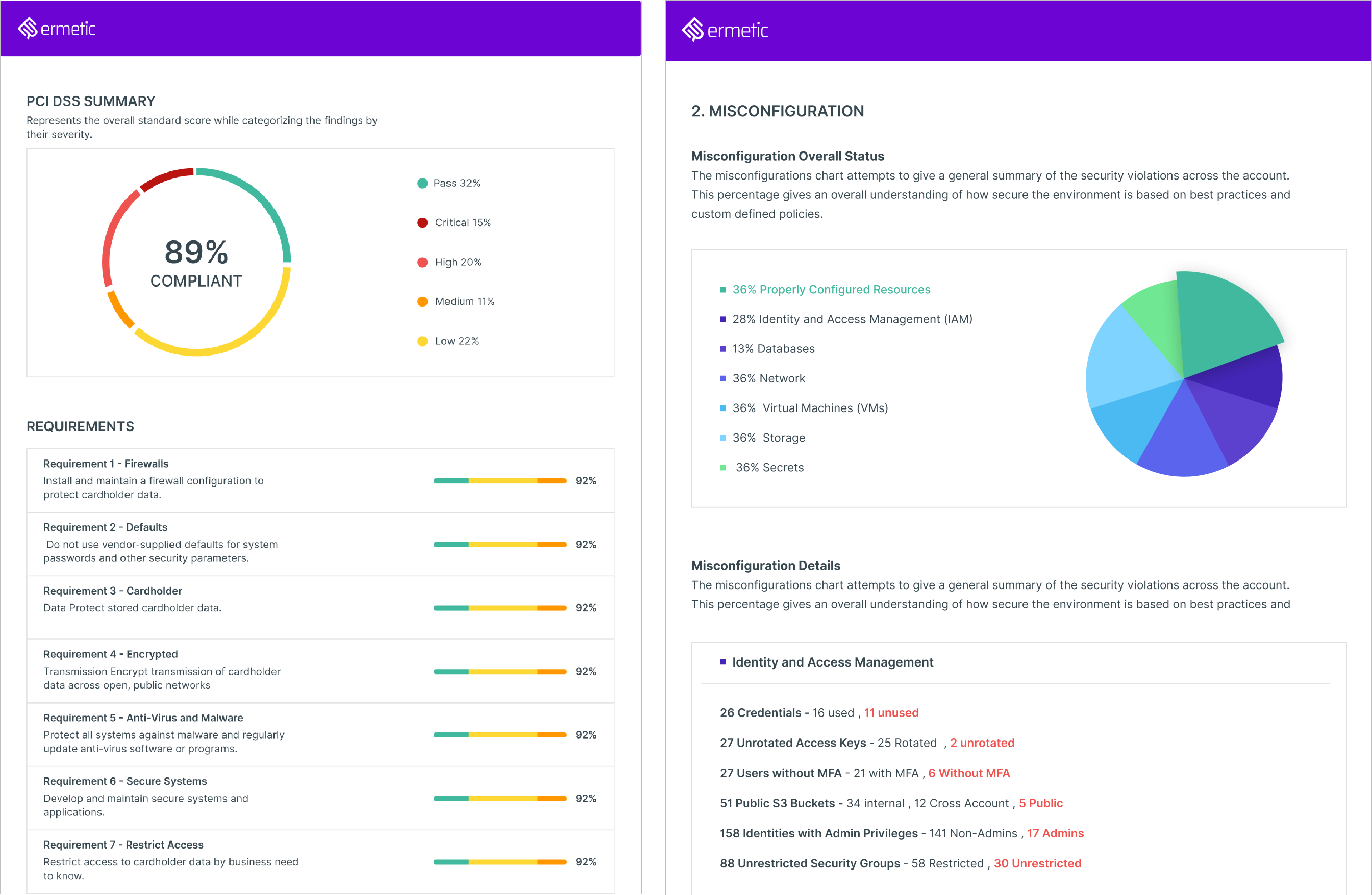 Security posture management and cloud identity governance in one platform [mobile app view]